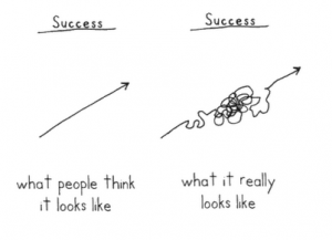 success reality